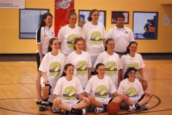 AAU Invitational College-Exposure Events 292 Visits AAU Nationals Coaching Clinic Basketball Camps